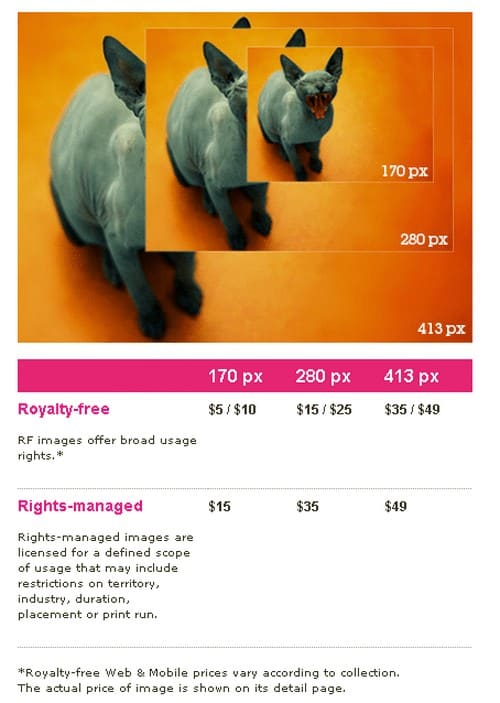 getty images web and mobile prices