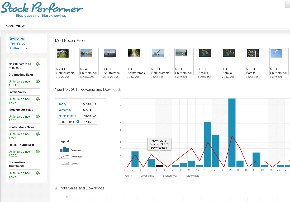 Stock Performer Powerful Microstock Stats Tool