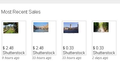stockperformer recent sales