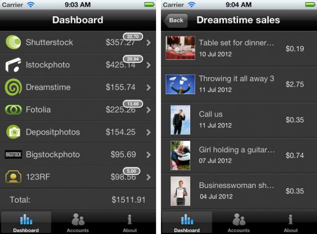 microstockr app