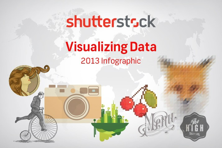 shutterstock infographic design trends 2013