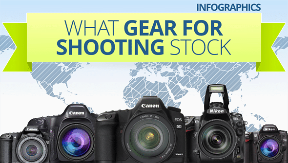 What Gear for Shooting Stock Photos
