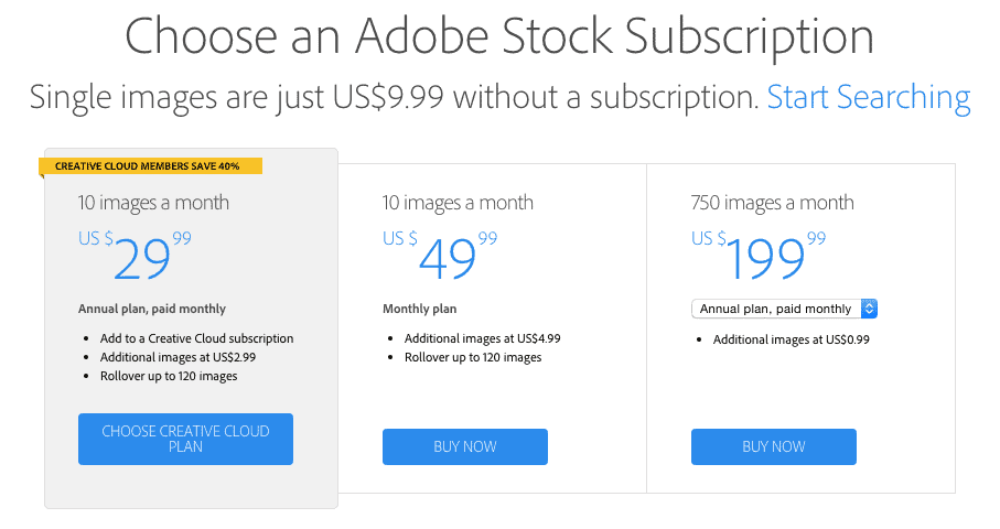 Adobe Stock Prices